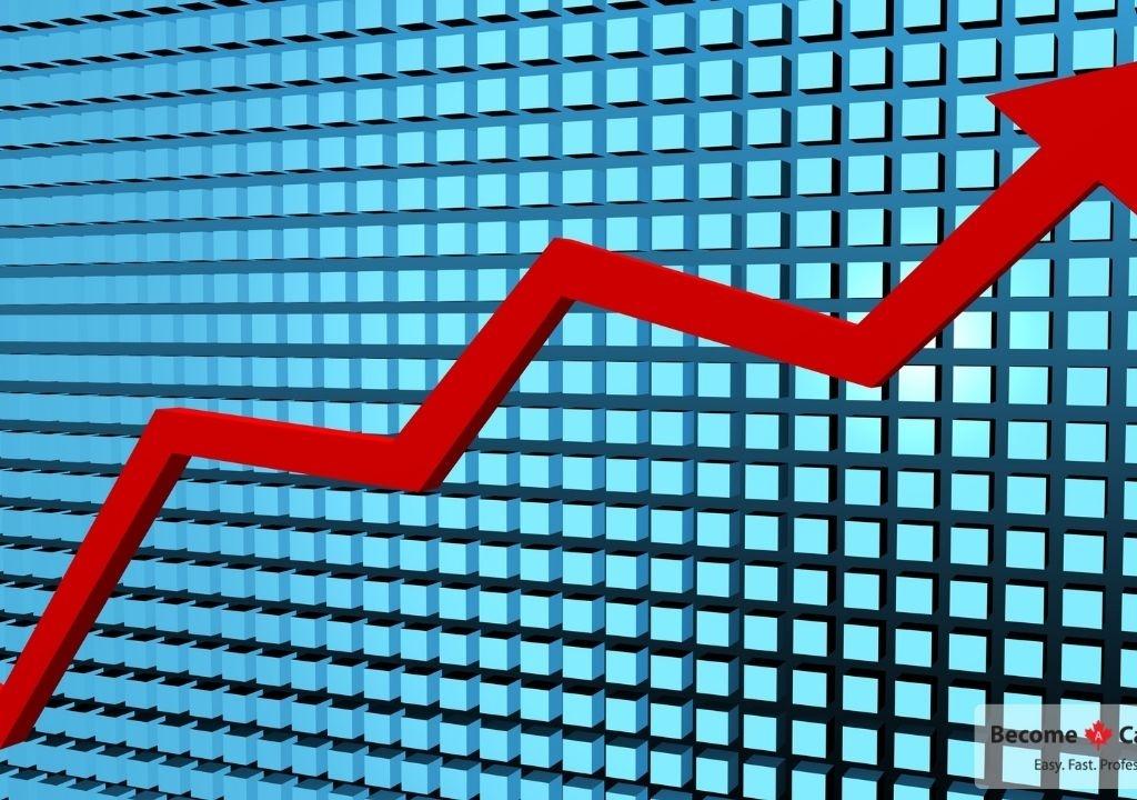 L'économie Canadienne Connaît Une Forte Reprise Après La Fermeture